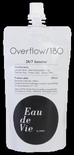 overflow-e1493441727849